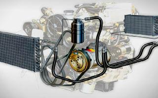 Автомобильный термостат: Принцип работы, Пиды, Причины неисправности