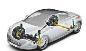 Подвеска автомобиля: Применение, виды подвесок, принцип работы, неисправности