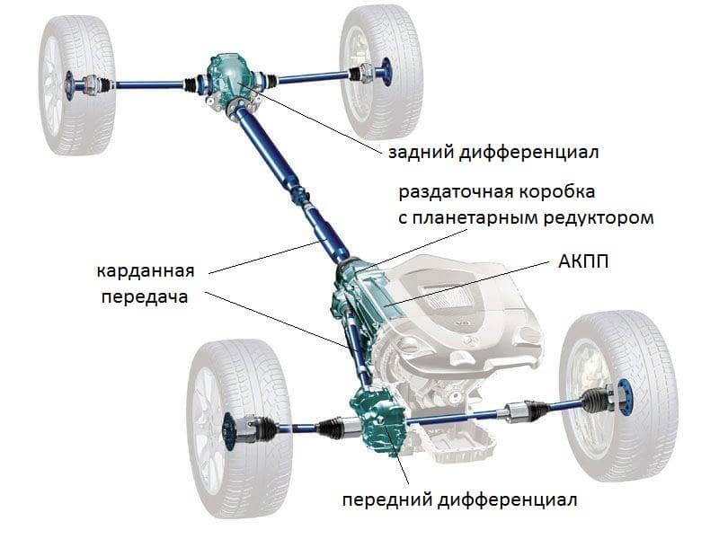 4 матик система