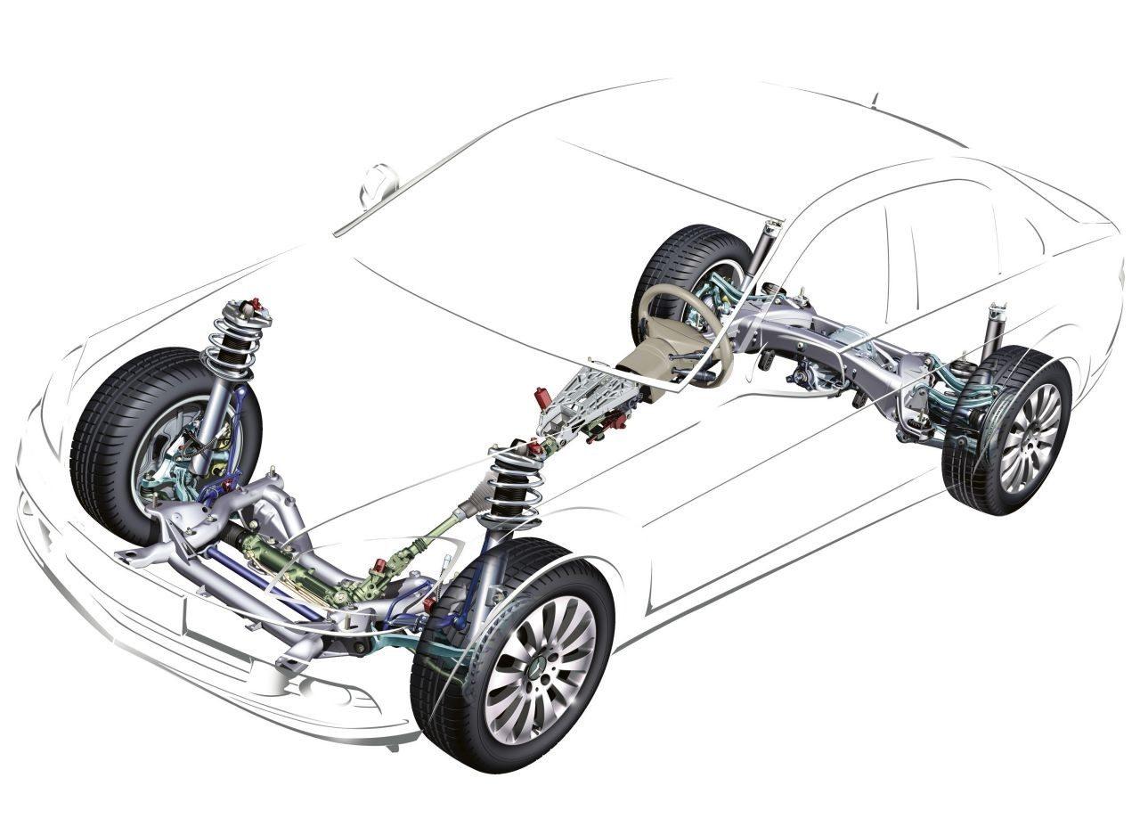 Ходовая часть автомобиля