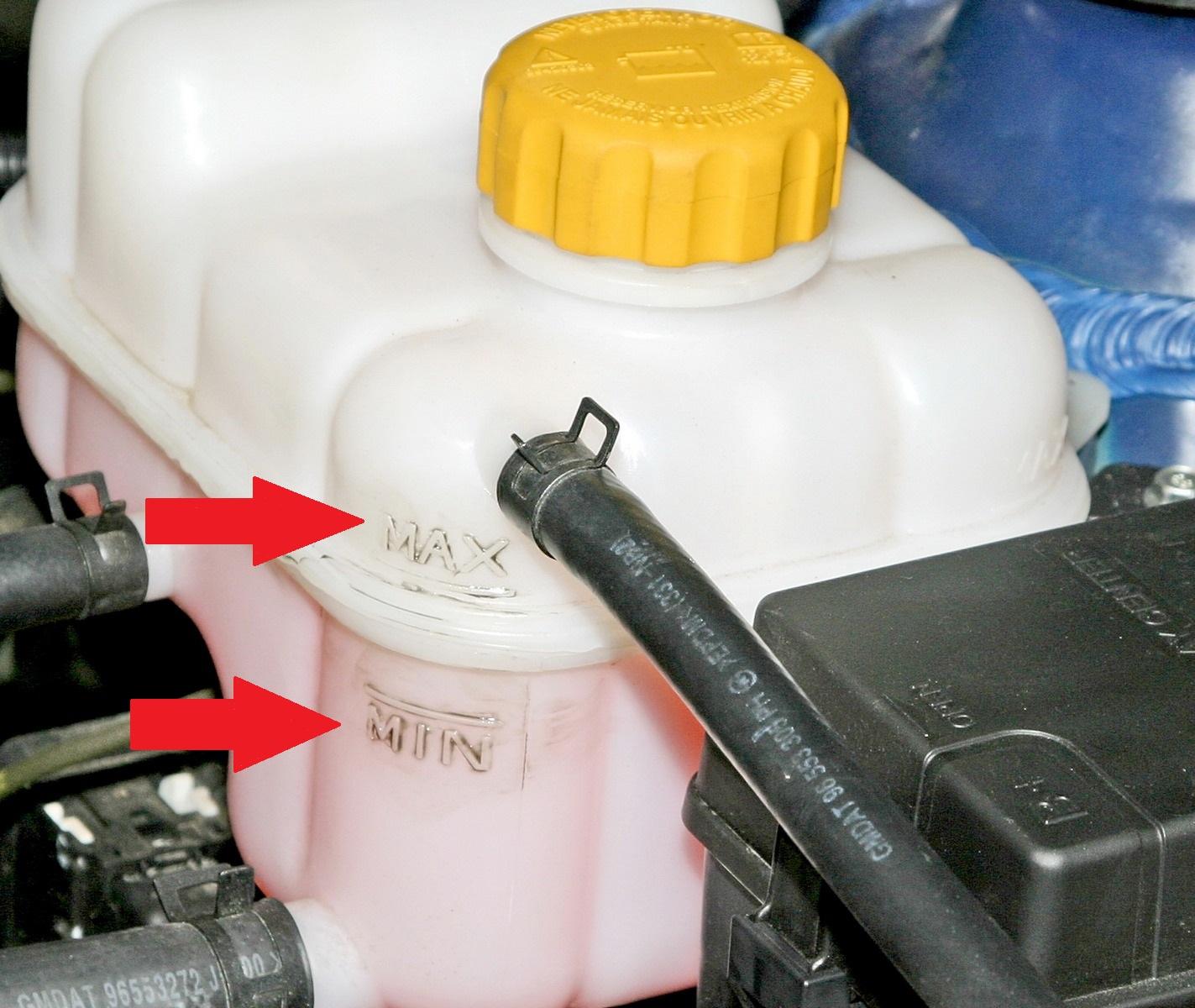 Максимальный и минимальный уровень жидкости в расширительном бачке