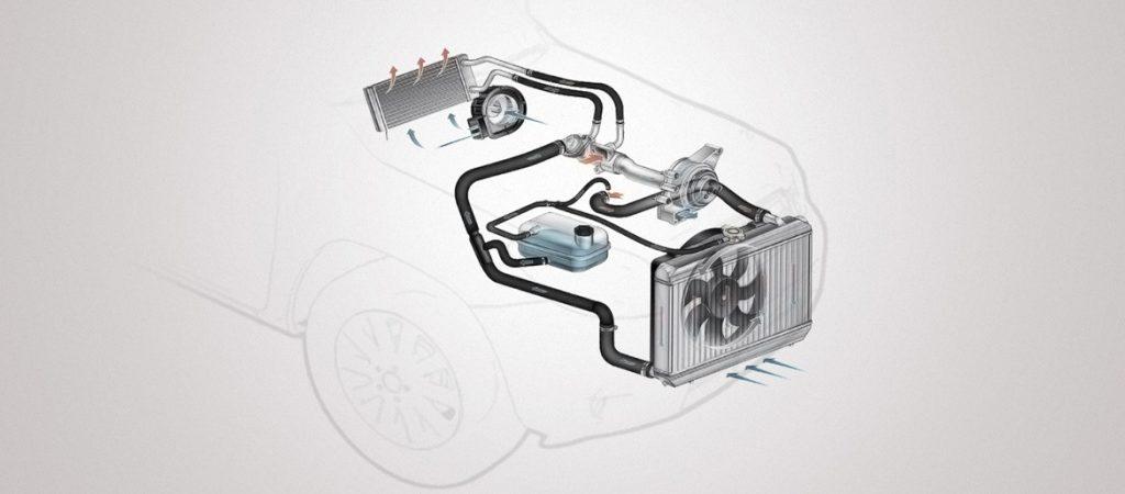 Детальная схема автомобильного кондиционера