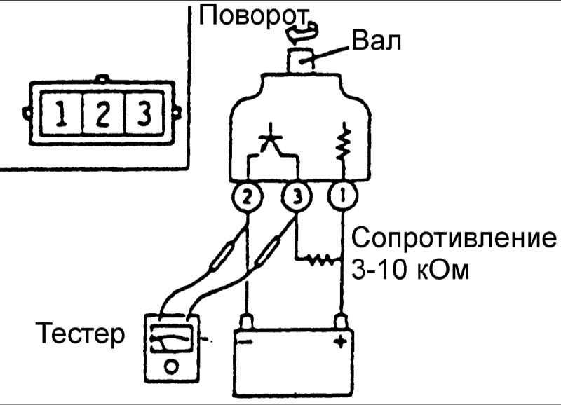 проверка датчика скорости с помощью мультиметра